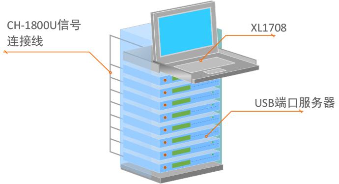 8口液晶kvm切换器解决方案
