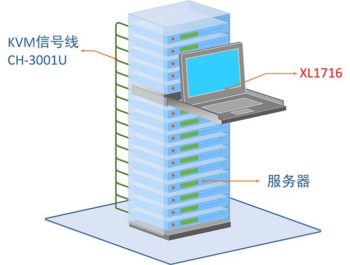液晶kvm切换器解决方案