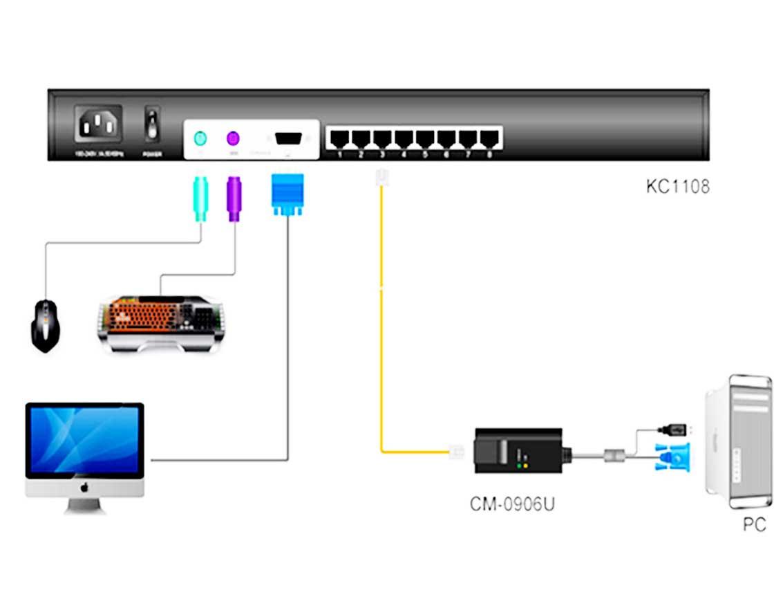 KC1108连接图