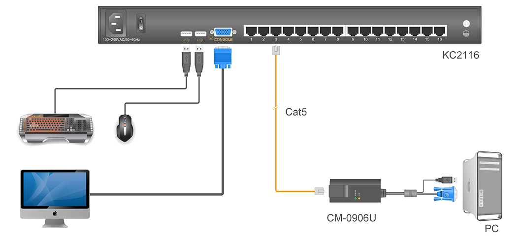 KC2116产品连接示意图