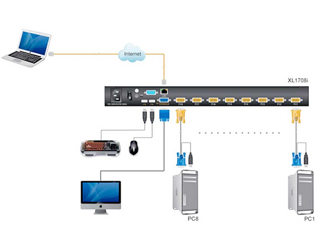 XL1708i连接图