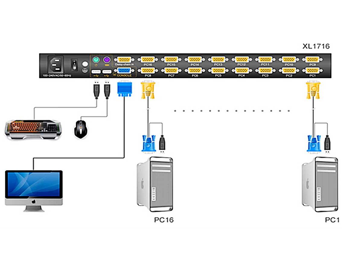 XL1716连接图