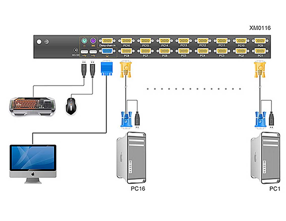 XM0116连接图