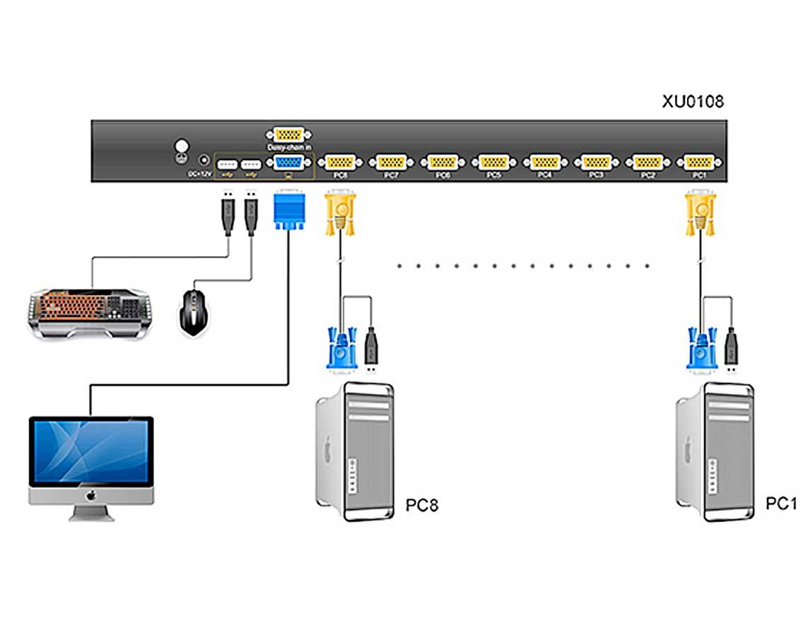 XU0108连接图