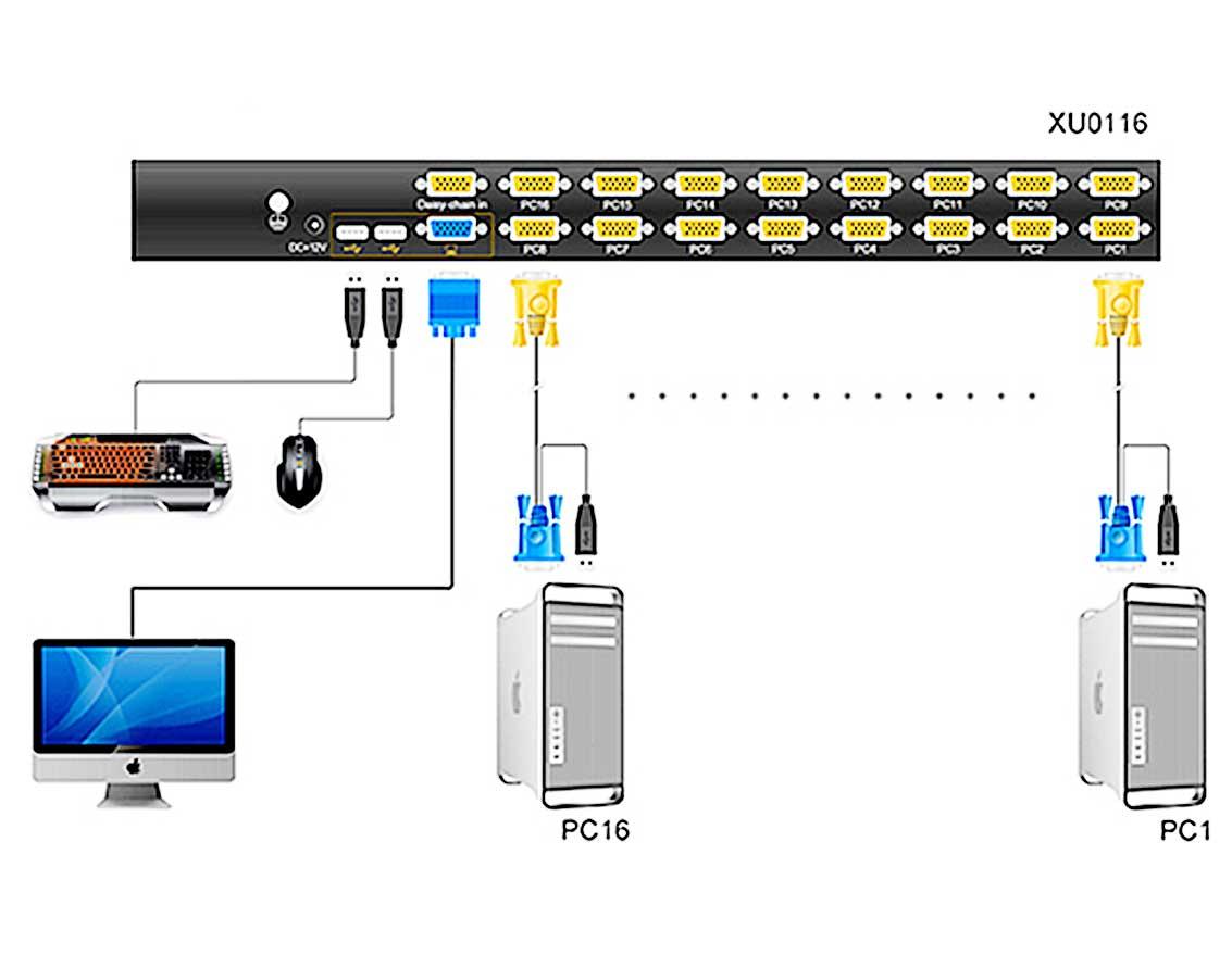 XU0116连接图