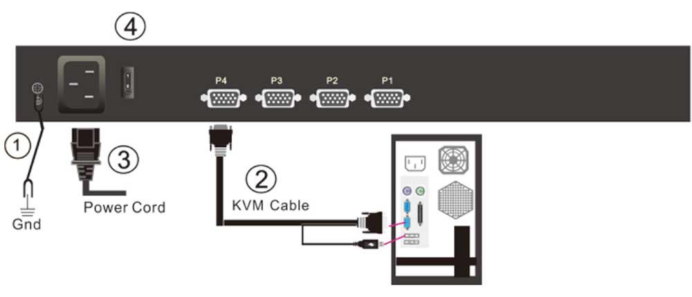 XL1704连接图
